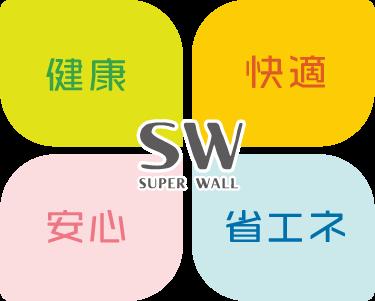 スーパーウォール工法